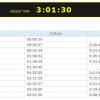 「2013いびがわマラソン」 がんばりデータから正式記録を検索!