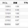 「第14回谷川真理ハーフマラソン」の前日。少し走りすぎた。