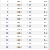 【第14回 谷川真理ハーフマラソン】川内優輝選手、猫ひろしさんも参戦! 僕の結果・1時間18分18秒。