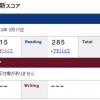 第178回TOEIC公開テスト(2013年03月17日実施)の結果