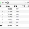 6/11の練習 ペース走5Km