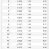 6/27の練習 90分jog *2 → 距離不明、17.30km
