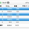 7/3の練習 3K走*3本 : 今月一発目のポイント練習!