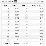 7/6の練習 10Kペース走!? → 37分55秒 : 「トワイライトマラソン in 庄内緑地公園 vol.4」で走ってきました!