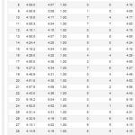 7/13の練習 160分走 → 36.05km : 「豊田スタジアム ナイトリレーマラソン2013」3時間ランの部で走ってきました。