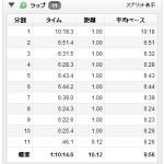 7/18の練習 70分LSD → 10.12km