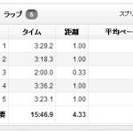 """7/24の練習 2K int * 2 (Rest 120秒) → 6'47″、6'59"""""""