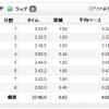 7/28の練習 3K int * 2 → 大撃沈