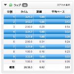 7/30の練習 2K int*2 + 1K int*2 → 1Kは撃沈