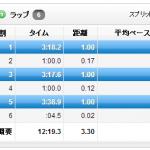 8/1の練習 (1K int *3本) *2回 → 大撃沈