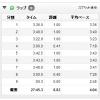 8/8の練習 3K * 2本 (Rest 180秒)