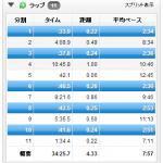 8/9の練習 SIT 坂ダッシュ200m * 5本