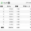 8/16の練習 朝イチjog 40分 6.59km ; 血液循環について