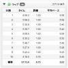 8/22の練習 朝イチjog 9.75km