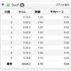 8/26の練習 jog 8.70km ; 北海道マラソンの翌日ですが…。