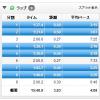 8/29の練習 VO2maxインターバル 1K*3本 + 60分jog(HRベース)