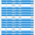 9/3の練習 クルーズインターバル 2K*4