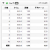 9/10の練習 jog 9.69km + 11.98km