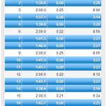 9/12の練習 VO2maxインターバル 1K*6本 + 60分jog