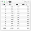 9/16の練習 ゆっくりjog 60分