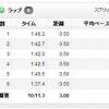 9/23の練習 ペース走 3K