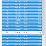 9/27の練習 クルーズインターバル 5K*3本 + 2K → 撃沈