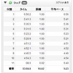 10/1の練習 jog*2