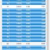 10/3の練習 クルーズインターバル 5K*3本 → 撃沈