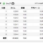 10/4の練習 walk + jog