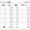10/18の練習 体幹 + jog + WS*10本
