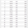 11/11の練習 ゆっくりjog 18.03km ; いびがわマラソンの翌日ですけど。