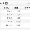 """11/27の練習 最後の仕上げ!3Kペース走(3'25""""/km)!"""