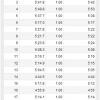 12/11の練習 100分朝イチjog 19.28km ; 温まりました。
