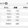 12/17の練習 朝イチjog 3.83km; 右アキレス腱に痛みを感じて止め!