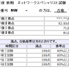H22秋 ネットワークスペシャリスト試験の合否結果。
