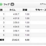 7/17の練習 120分LSD、 5K P-Run + 1K Free