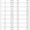 7/23の練習 95分LSD→15.25km
