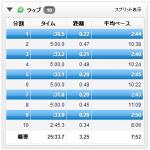 8/21の練習 SIT 坂ダッシュ200m*5本 (Rest300秒)