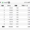9/11 jog + ウィンドスプリント 150m*10本