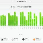 【今月の月間走行距離】2014年1月 637km! Nike+の表示がおかしい!