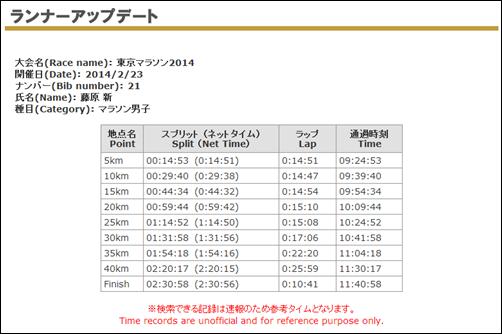tokyo_marathon_20140224_01