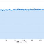 """【今日の練習】4/28 21Kビルドアップ走(jog→4'00""""→3'34""""/km); 「第34回魚津しんきろうマラソン」翌日!朝ごはんが大切です。"""