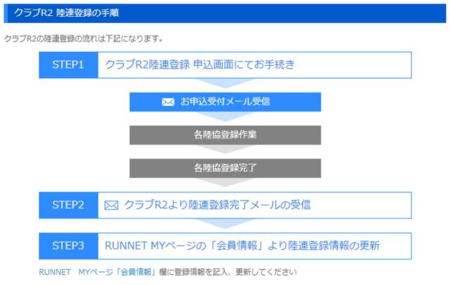 clubr2_20140401_01