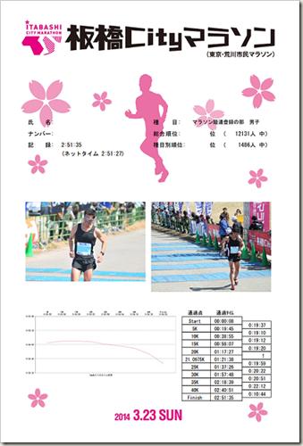 itabashi_2014_kirokusho_01_blog