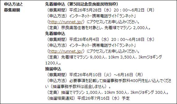 nara_marathon_20140418_03