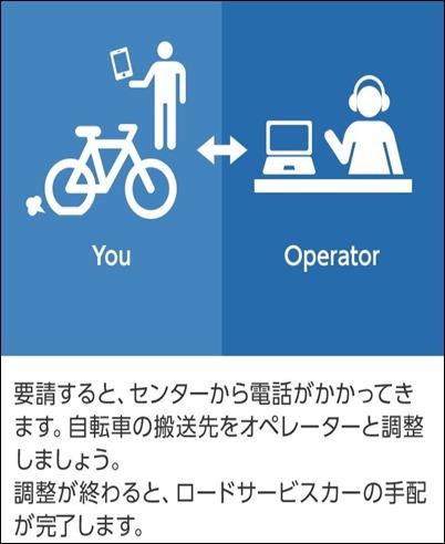 「自転車の日」 自転車ロードサービスの使い方