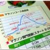 【第31回カーター記念 黒部名水マラソン】大会前日・富山へ向けて出発です!