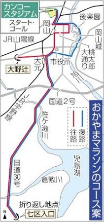 おかやまマラソンコース案判明 15年秋、国道30号折り返し - 山陽新聞ニュース