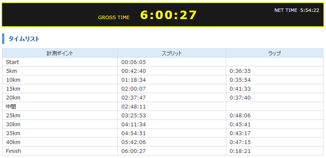 runners_update_20140525_01