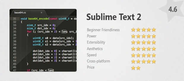 sublime_card